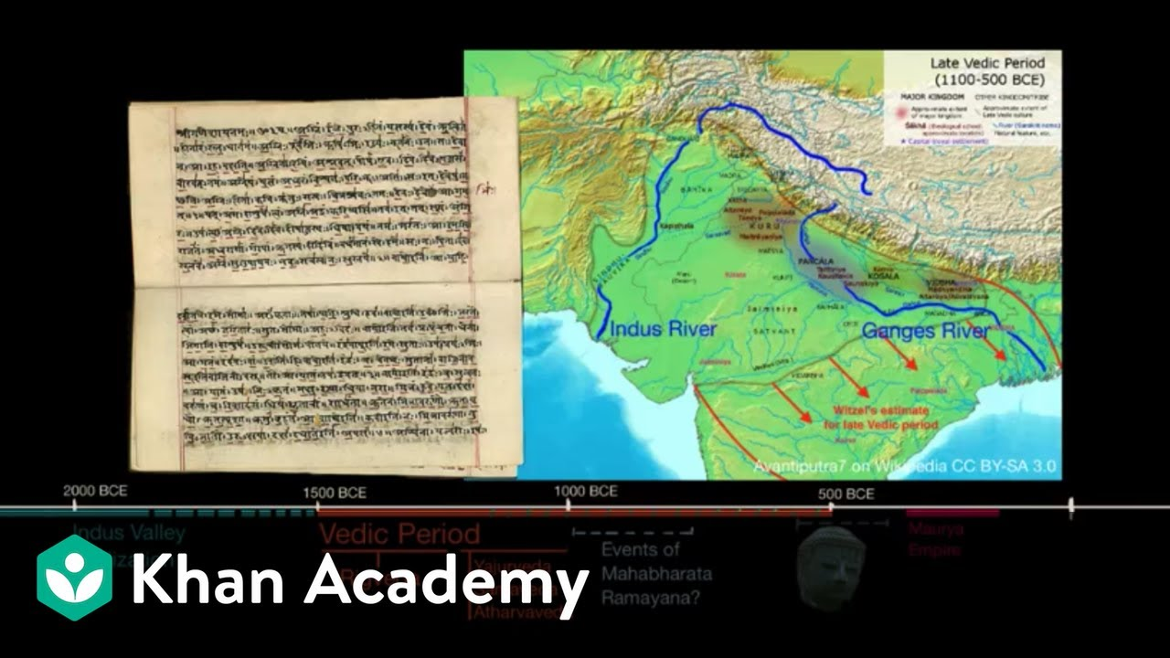The Vedic Period on himalayas on map, persian gulf on map, indian ocean on map, ganges river on map, bangladesh on map, yangzte river on map, japan on map, krishna river on map, great indian desert on map, lena river on map, jordan river on map, deccan plateau on map, himalayan mountains on map, eastern ghats on map, gobi desert on map, kashmir on map, gulf of khambhat on map, irrawaddy river on map, aral sea on map, yellow river on map,