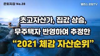 [은퇴지갑 No.28]2021년 체감 자산순위 커트라인