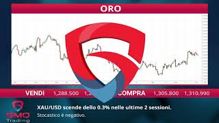 GMOTrading IT- Revisione di mercato giornaliera -17-05-19