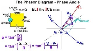 Physics - E&M: RCL Circuits, Phasors, & Alternating Currents (14 of 24) Phasor Diagram - Phase Angle