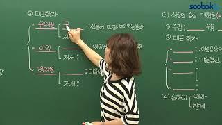 [중등인강/중2 역사①] 사회 개혁론의 등장_실학, 농…