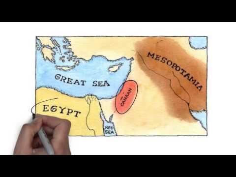 House Of Israel Timeline