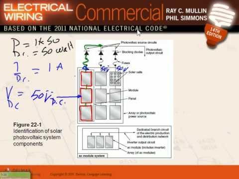 Solar Photovoltaic System (NEC690)-EWC-Ch#22-03-01-12 .wmv