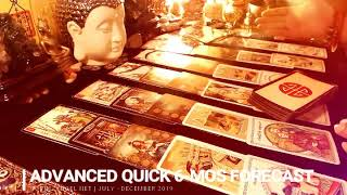 ARIES JULY-DECEMBER 2019 ADVANCED QUICK SIX MONTHS FORECAST