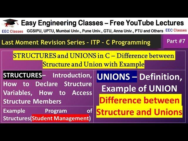 Union in c programming.