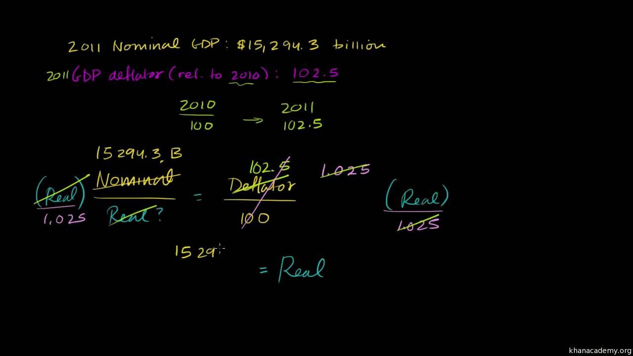 Makroekonomia 10/66. Przykład: obliczanie realnego PKB za pomocą deflatora