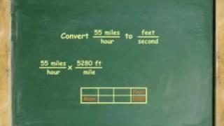 Converting Units and Dimensional Analysis by algebrafree.com, algebra help