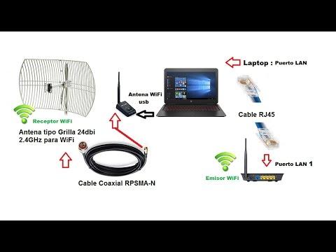 Conectar dos router o modem | Doovi