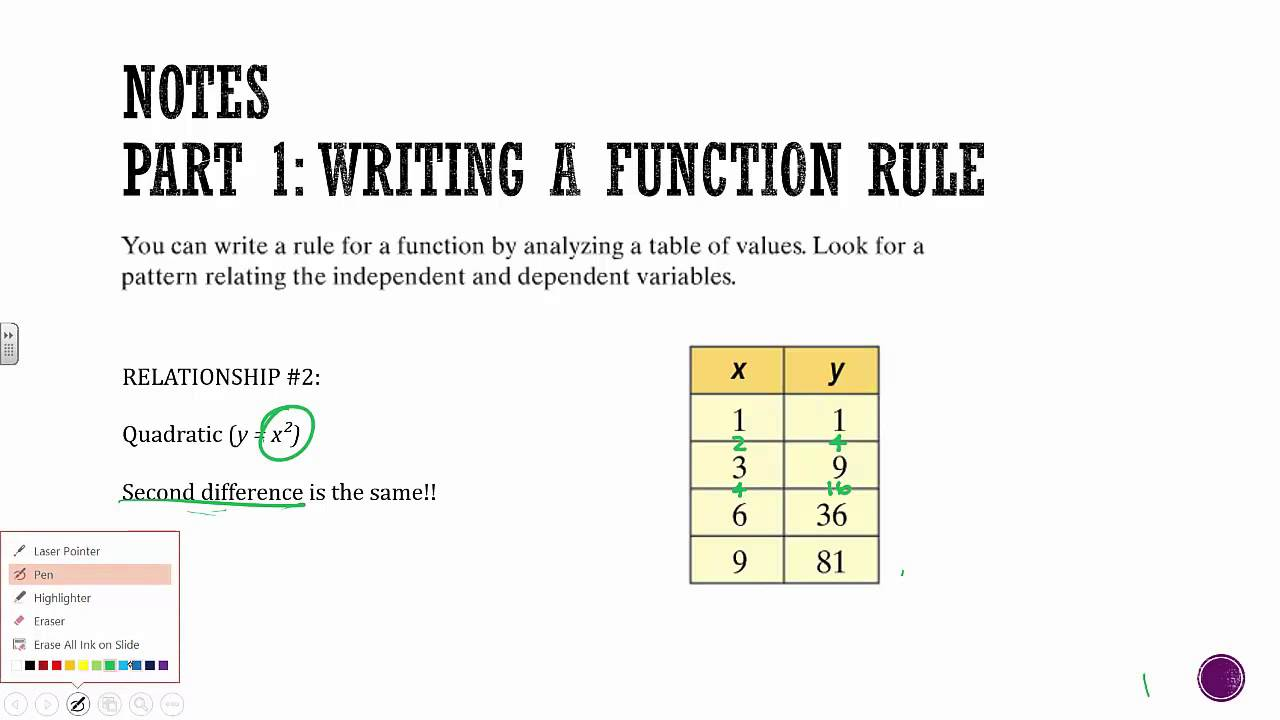 rules for writing numbers in an essay This topic contains 0 replies, has 1 voice, and was last updated by searchcomreathumro 2 months ago log in register lost password viewing 1 post (of 1 total) author posts january 25, 2018 at 10:26 pm #17427 searchcomreathumroparticipant click here.