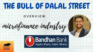 Microfinance Industry Current Situation in India | Special Focus on Bandhan Bank (हिन्दी)