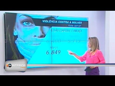 A cada 7 minutos uma mulher é vítima de violência no interior do Estado
