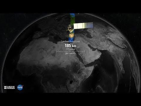 Landsat 8 Swath Animation