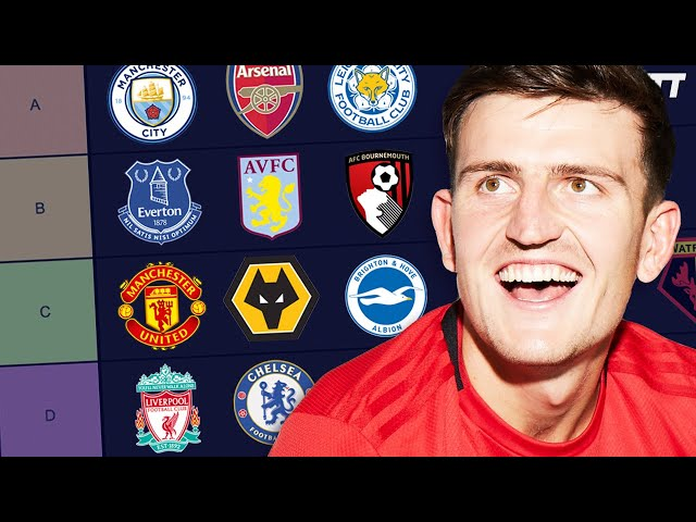 FOOTBALL TRANSFER TIER LIST 2019/20 SEASON! | #WNTT