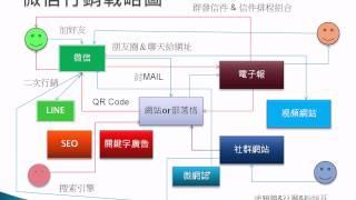 微信行銷初階班 新手上路班 2014 3月版 wechat marketing