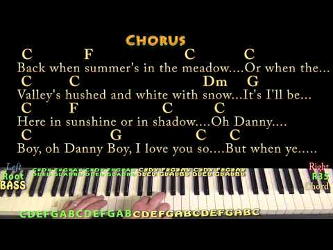 Danny Boy (Traditional) Piano Cover Lesson in C with Chords/Lyrics