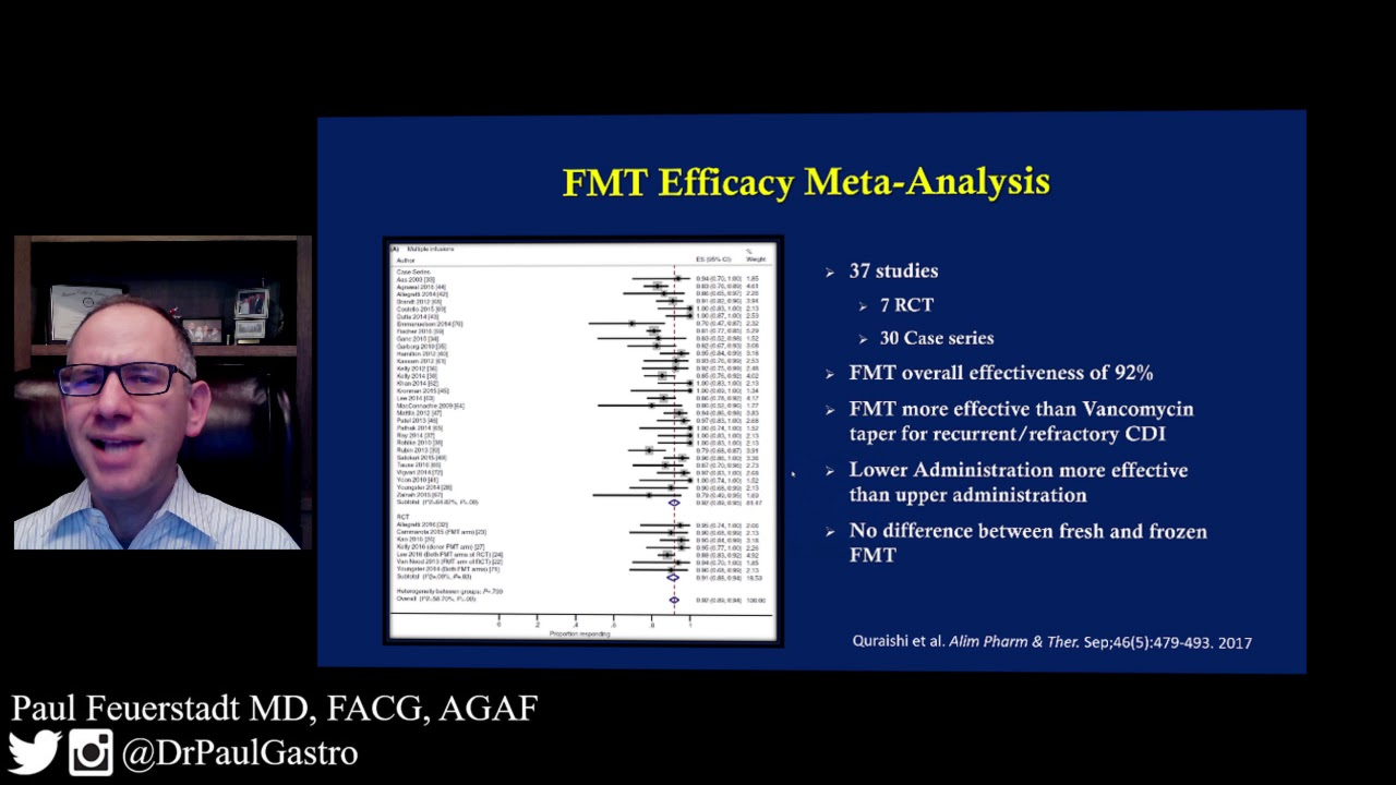 FMT Efficacy (Patients)