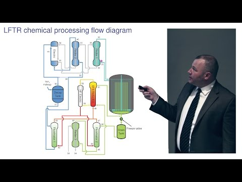 LFTR Chemical Processing & Power Conversion - Kirk Sorensen