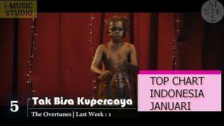 Tangga lagu Indonesia Terbaru  | Top Chart 16 Januari 2019