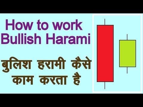 How to use Bullish Harami Candlestick Pattern in Hindi. Technical Analysis in Hindi