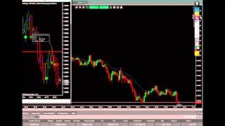 Analisis 6E (Eur/Usd) Forex 04/01/16A