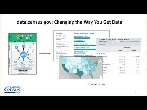 Data.census.gov Today: A Comprehensive Overview