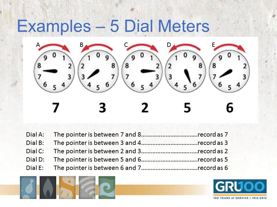 Meter Reading Practice Test : Meter reading youtube