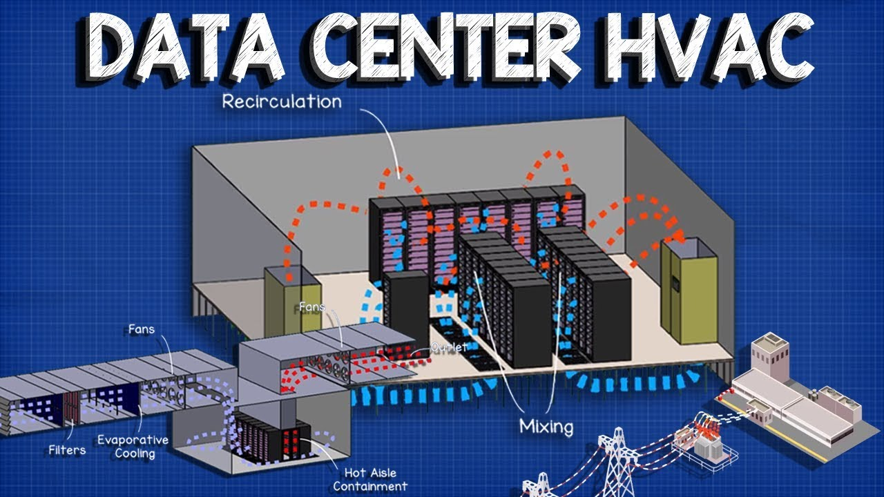 Data Center HVAC - Cooling systems cfd on