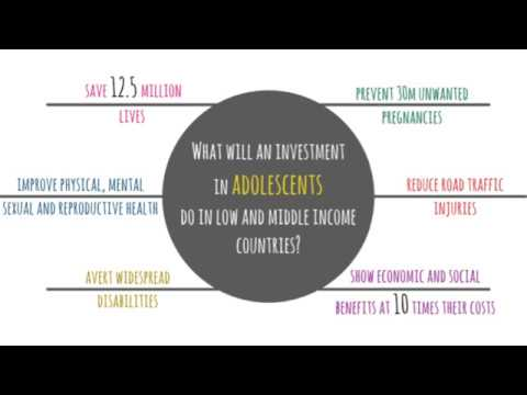 Adolescents Investment UNFPA