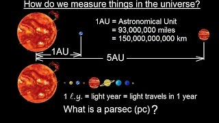 Astronomy - Chapter 1: Introduction (6 of 10) How Are Objects Measured in the Galaxy?