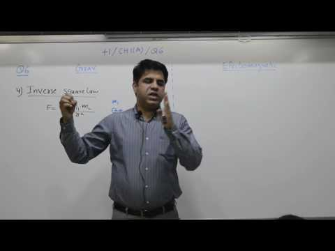 10+1, Chapter 1A, Question 6 Characteristics of fundamental properties