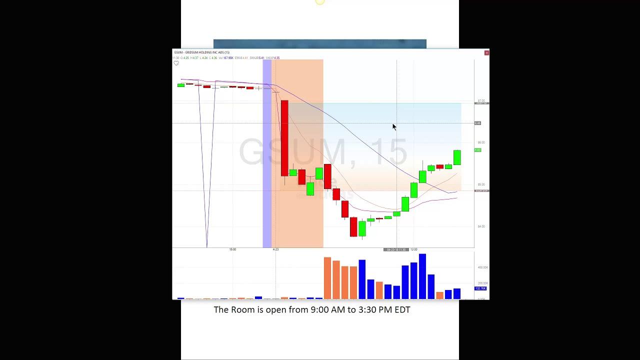 Trade Ideas Live Trading Room Recap Monday April 23, 2018 - YouTube