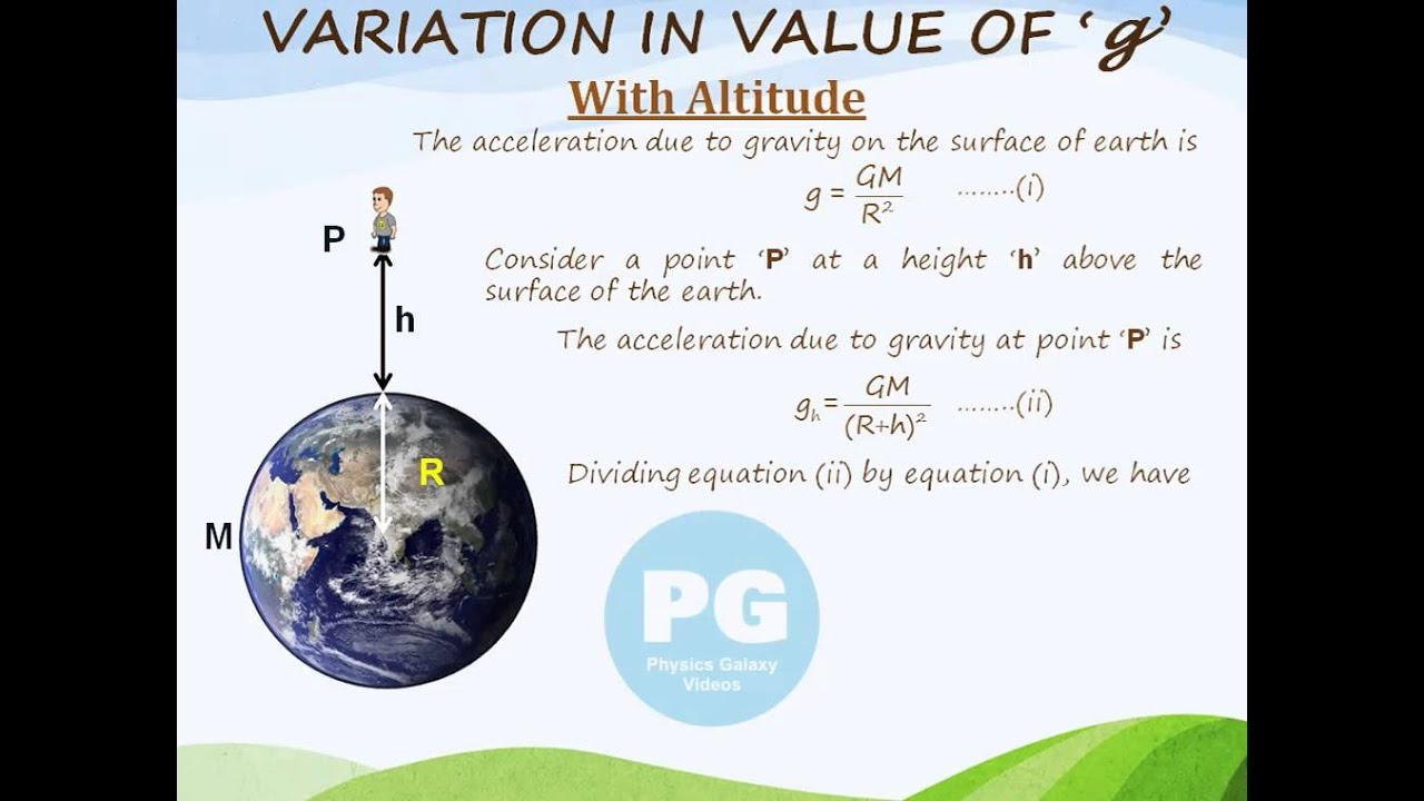 An investigation of acceleration due to gravity