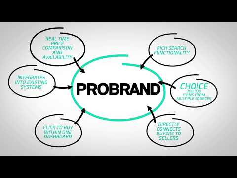 Probrand's digital marketplace for hassle-free IT procurement