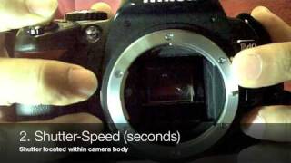 6-Minute Photography: How to take Long Exposure Photos.