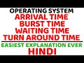 Arrival Time, Burst Time, Waiting Time, Turn Around Time ll Operating System ll Explained in Hindi