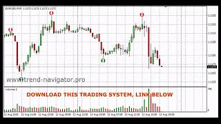 Best scalping strategy forex 2020 Trading System binary options
