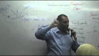 Dr.Ahmed Abd El-Rahman - Chemotherapy 1 - Penicillins - Part 1