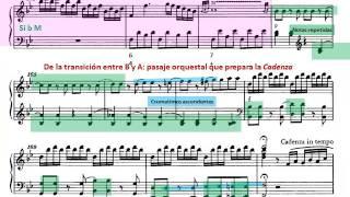 mozart sonata para piano kv 333 iii allegretto rond sonata anlisis musical