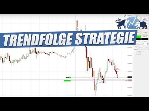 Trading Strategie Trendfolge im DAX