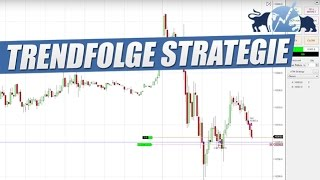 Trading Strategie Trendfolge im DAX