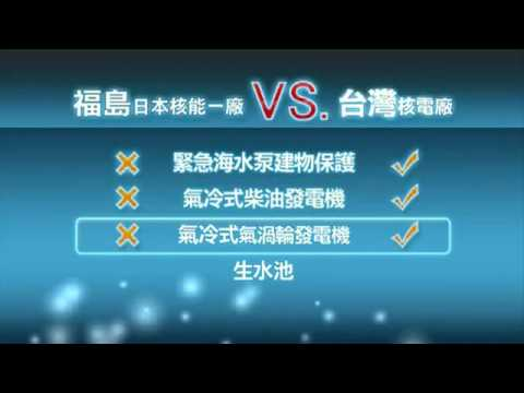 台灣核電廠防海嘯能力