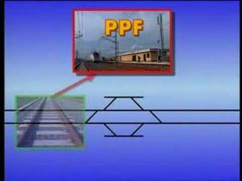Il sistema AV/AC e lo sviluppo dell'ERTMS/ETCS inItalia[ITA]