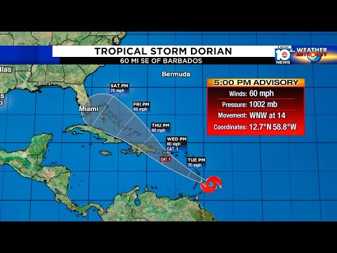 Tracking Tropical Storm