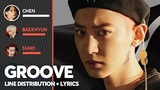 EXO – Groove (Line Distribution + Lyrics Color Coded) PATREON REQUESTED