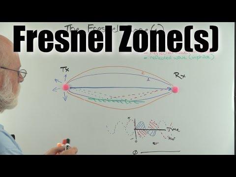 The Fresnel Zone explained