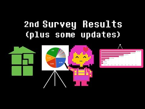 2nd Survey Results plus some updates