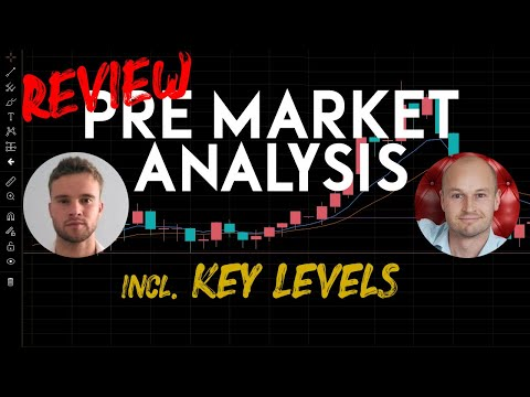 Trading Week In Review: Forex, Indices (Key Levels) + Coaching w/ Cas Daamen
