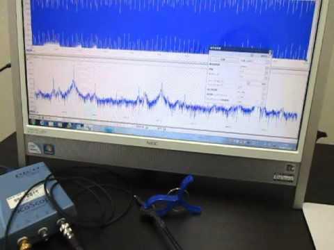 対象物の音響特性を測定する技術 Acoustic properties of the object
