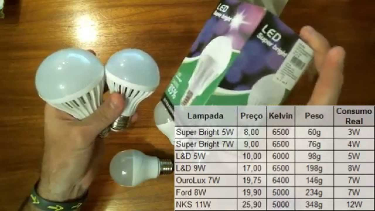 Lampada led teste comparativo de 7 modelos youtube for Lampada alogena lineare led