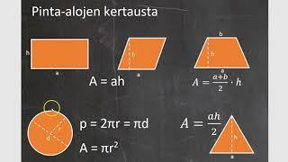 Kurssi 10: Avaruusgeometria: osa2: Pinta-alojen kertausta